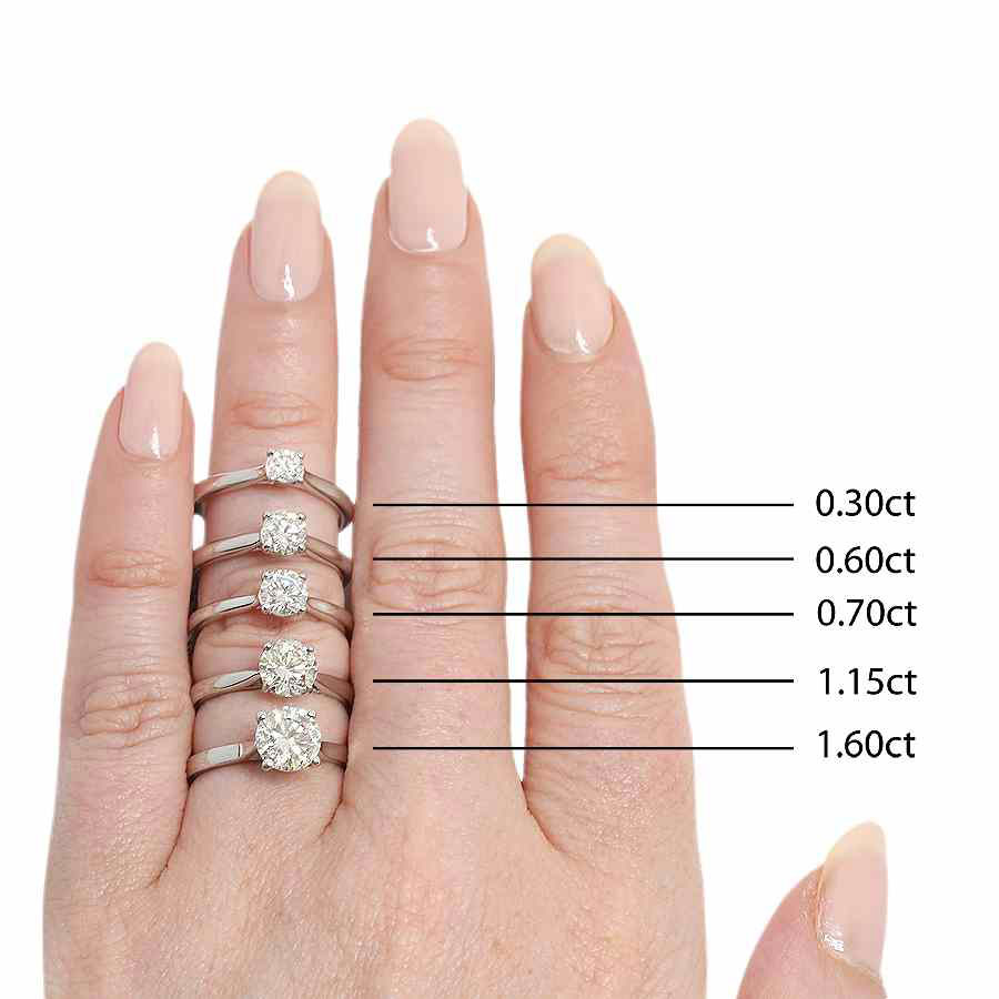 Does size matter | blog | Lunn\'s Jewellers